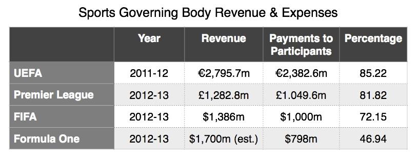 IWFsportsgbexpenses